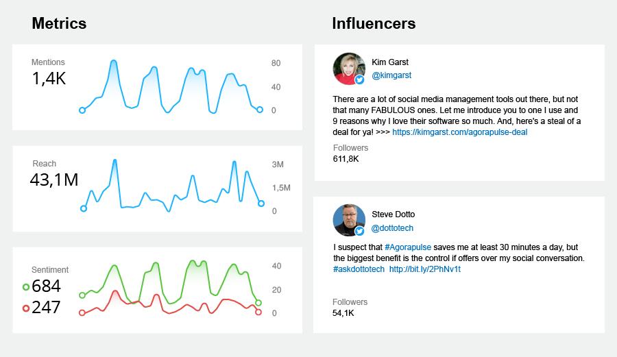8 best social media management tools (according to social