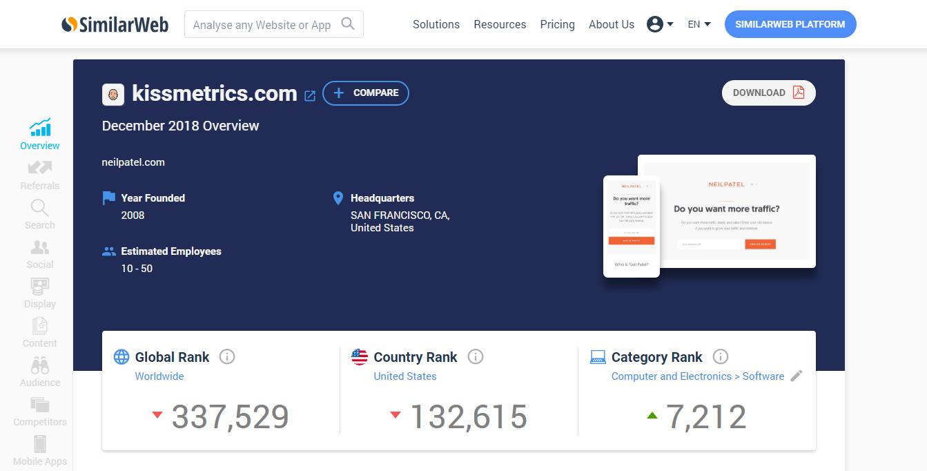 SimilarWeb for competitor analysis