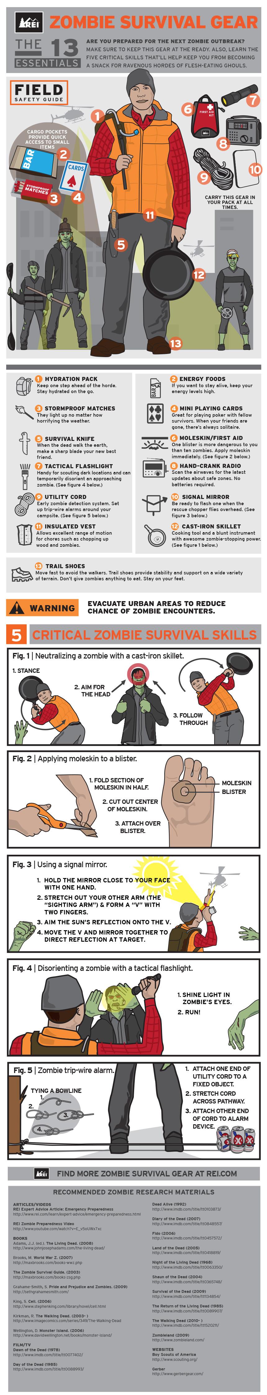 zombie-infographic-870