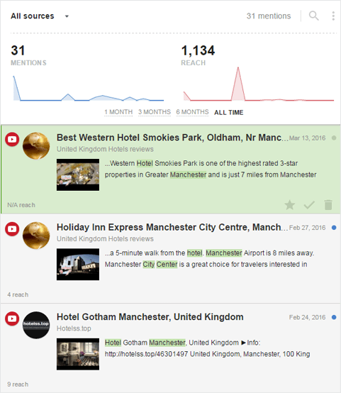mentions about hotels
