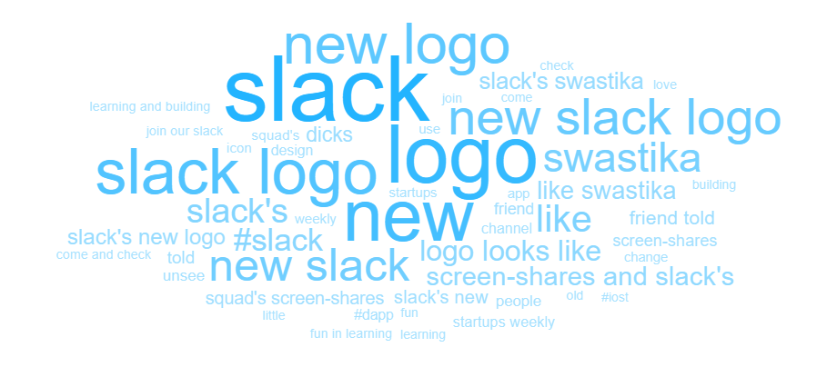 Twitter's reaction to Slack's new logo (and what it means)