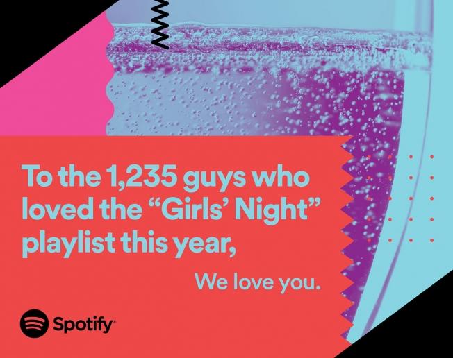 Spotify Thanks, 2016